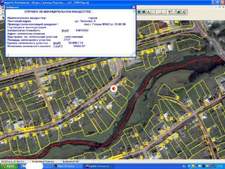 Автоматизированная информационная система территории (АИСТ)